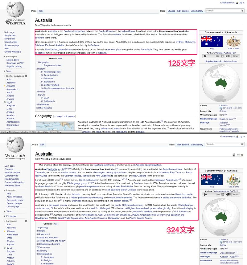 Simple English Wikipedia